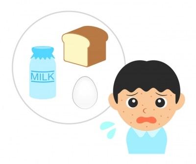 ミルク抗原段階表(ミルクラダー)には国際的なコンセンサスがあるか?