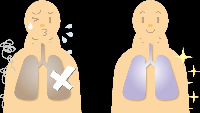 小学校在学中の喘息発症リスクは、就学前に評価できるか?