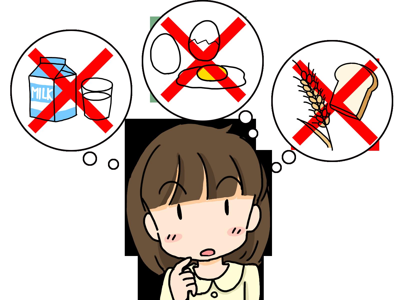 摂取できていた食物の除去は食物アレルギーを発症させるかもしれない